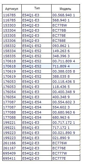 конфорка 666441 устанавливается на эти модели Горенье