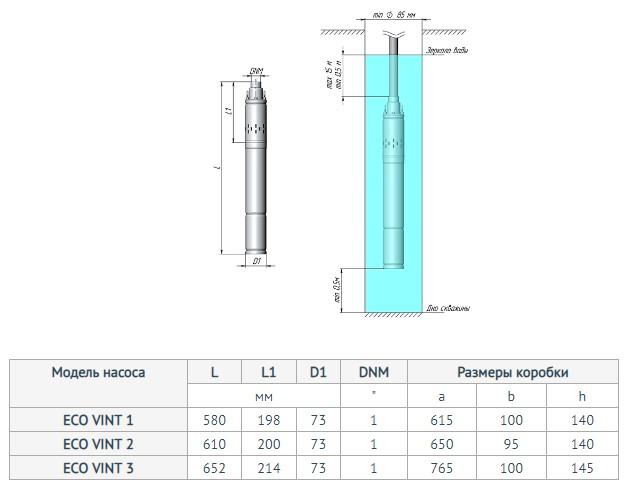 Модели скважинного насоса Unipump ЕСОVINT 1