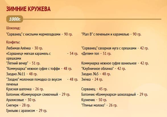 """Новогодний подарок """"Зимние кружева"""" 1000г Коммунарка"""