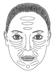 Зоны высветления при коррекции на лице