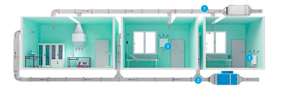 схема вентиляции для медучреждений