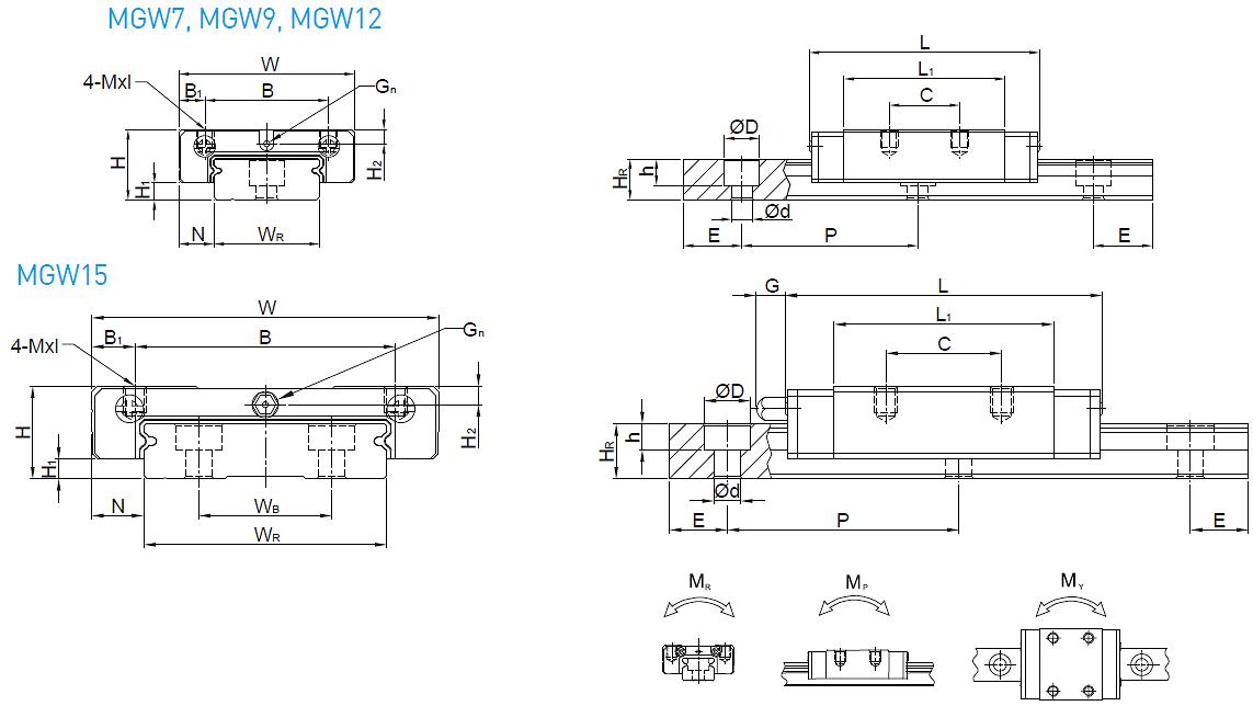 Рельс MGWR15RH - чертеж