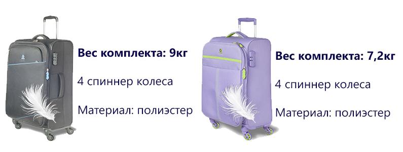 легкие чемоданы от компании 4roads