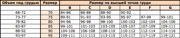 Таблица_Бюстгальтер_с_ВЗ.png