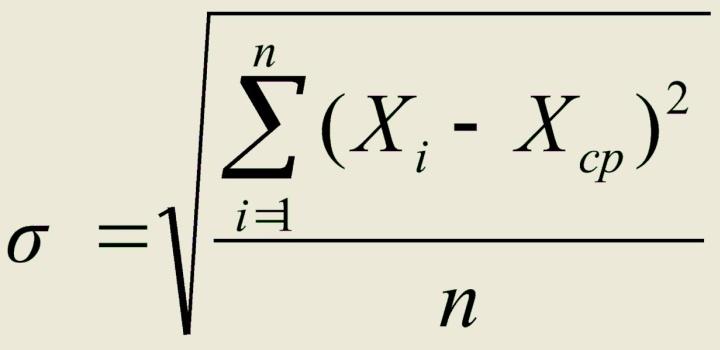 Формула расчета для предпринимателя среднеквадратичного отклонения