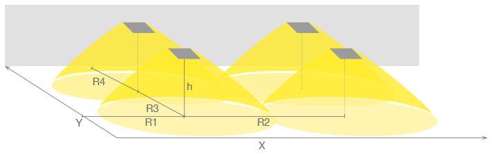 Схема расположения аварийных светильников централизованного типа TRISPOT для освещения открытых пространств