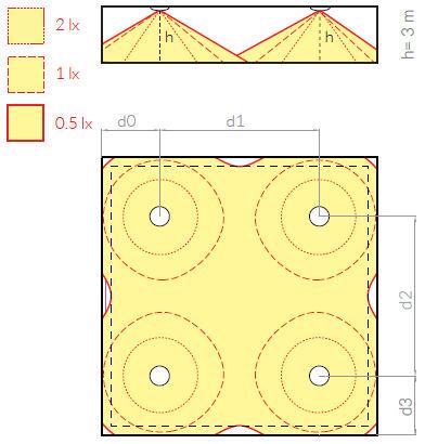 Схема расстановки для светильников аварийного освещения при эвакуации ONTEC-S M1
