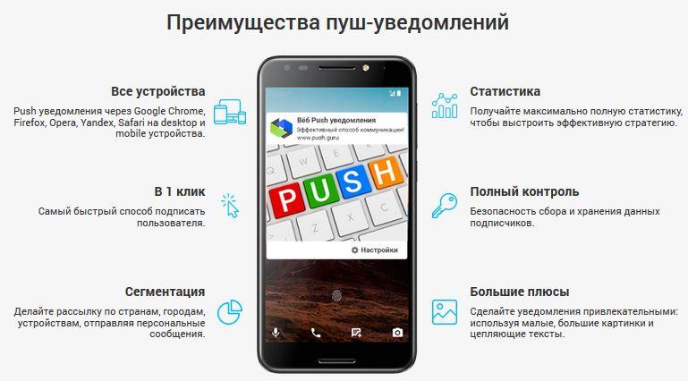 Преимущества push-уведомлений