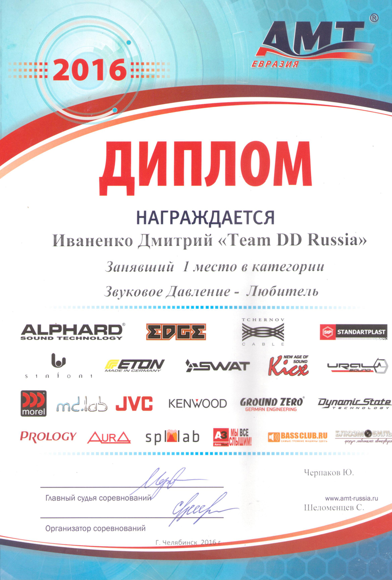 1 место АМТ Челябинск 2016