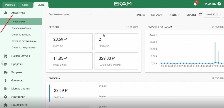 Аналитика продаж в товароучетной системе ЕКАМ