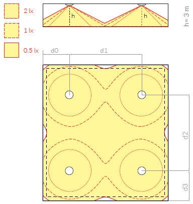 Схема расстановки для светильников аварийного освещения при эвакуации ONTEC-S M2