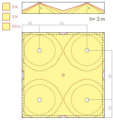 Схема расстановки для светильников аварийного освещения при эвакуации ONTEC-S M5