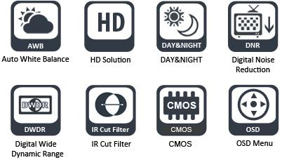 схема меню камеры CAICO
