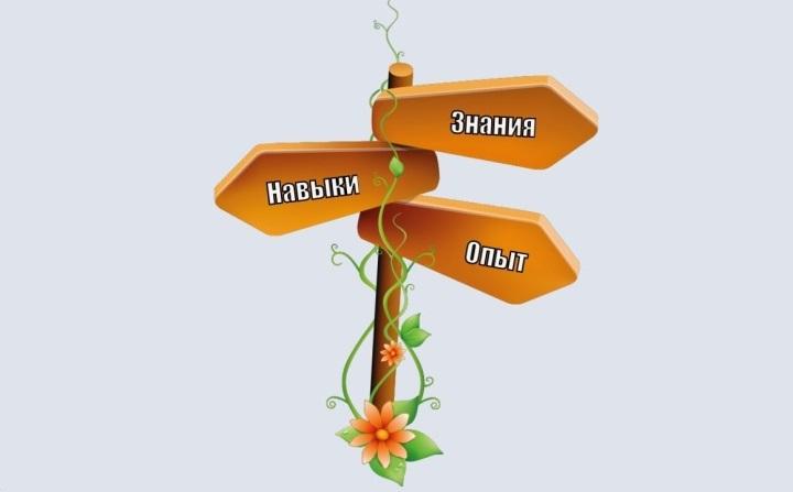 Опыт в торговой сфере дает результат только в комбинации со знаниями и навыками
