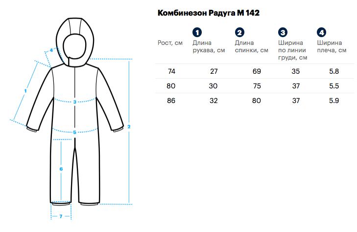 Замеры мембранного комбинезона Радуга