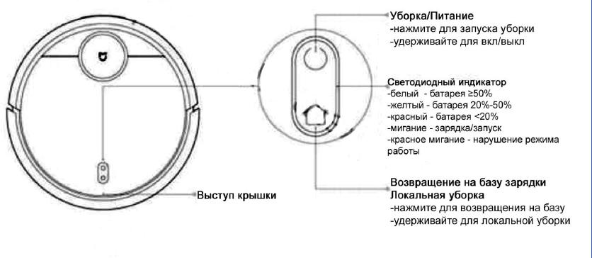Рис. 1 схематический вид (2).png