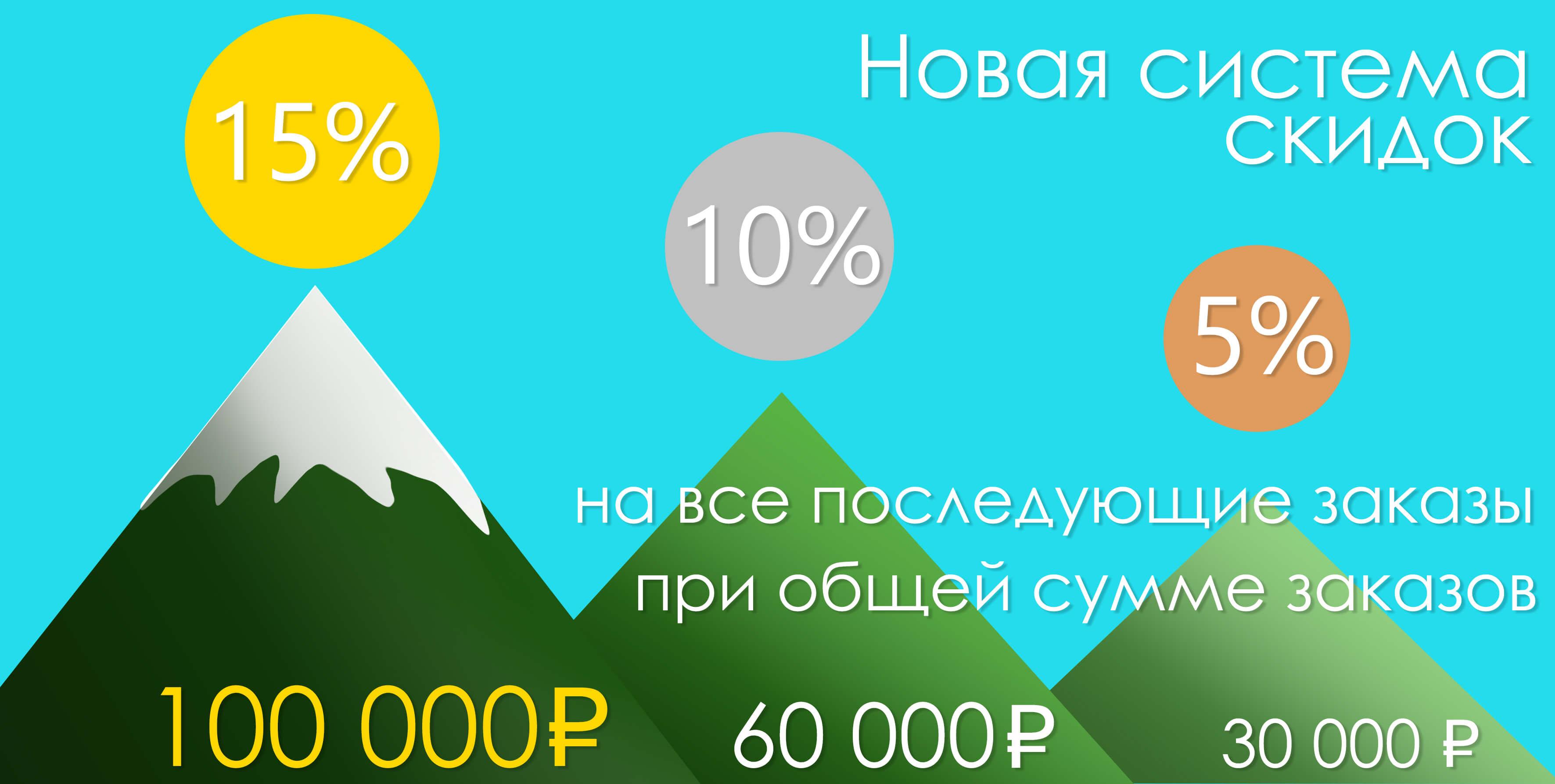 Банер_накопительные_скидки.jpg