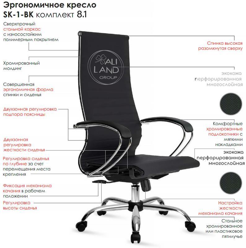Особенности SK-1-BK комплект 8.1