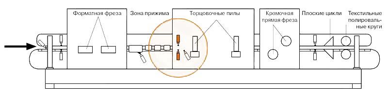 Drevox.ru_Антистатическая_жидкость_LCM_C_2/21_Место_распыления