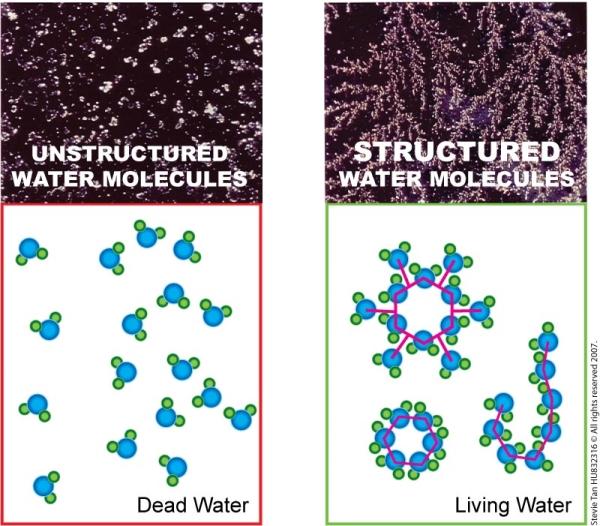 strukturirovannaya-voda-shema.jpg
