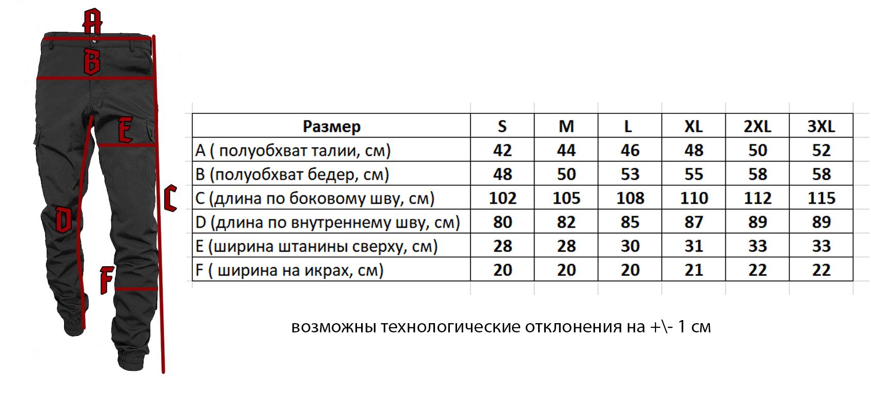 Таблица_размеров_карго.jpg