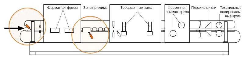 Drevox.ru_Разделительная_жидкость_LCM_LC_2/40_Место_распыления