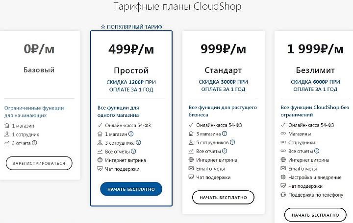 Тарифные планы программы складского учета CloudShop