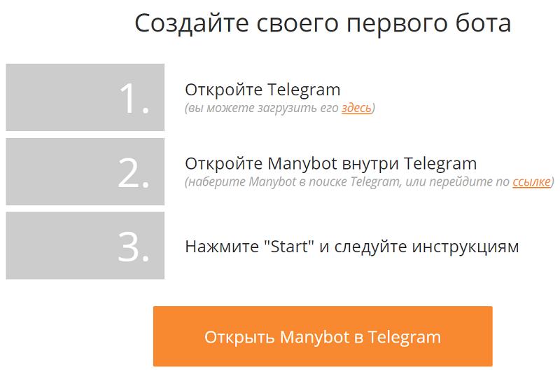 Инструкция по созданию бота вManybot