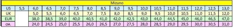 Размеры обуви Mizuno