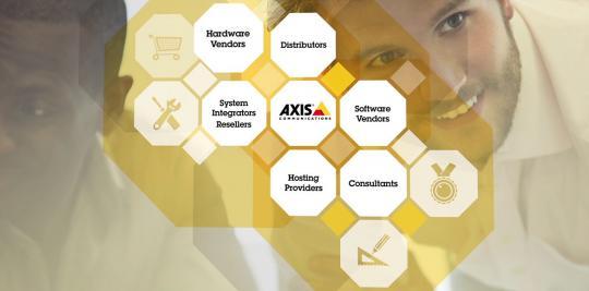 Выгодно купить сетевые камеры Axis