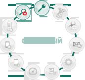 Kaspersky Endpoint Security для бизнеса СТАРТОВЫЙ