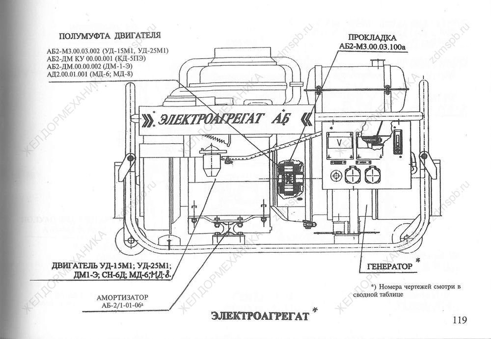 Стр. 119 Чертеж Электроагрегат