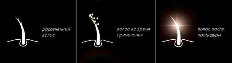 zashita_blesk_maska.jpg