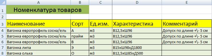 Номенклатура товаров в Excel