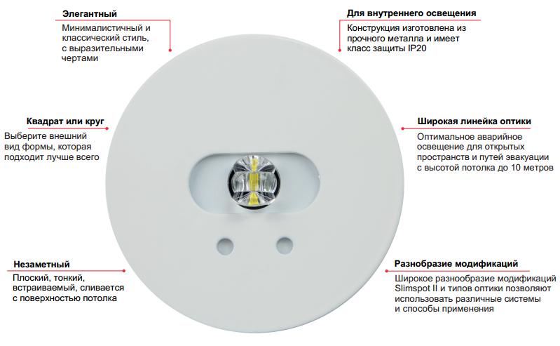 Специфика аварийного светильника серии SLIMSPOT II