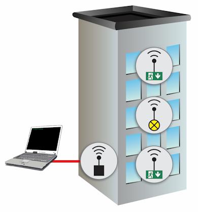 Базовая компоновка ПК-системы беспроводного мониторинга