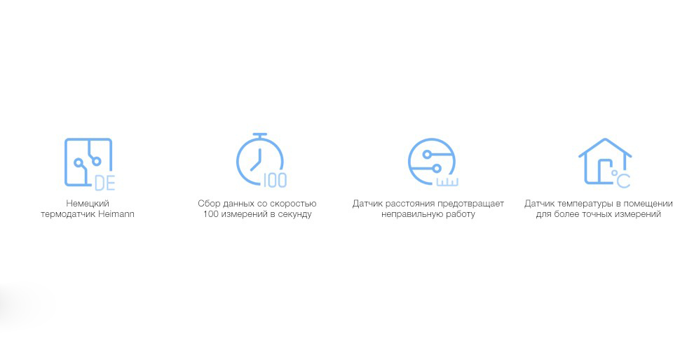 Термометр Xiaomi Mi iHealth