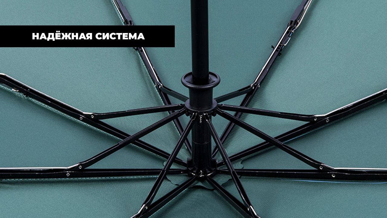 Складной зонт автомат темно-синий | Schulz design