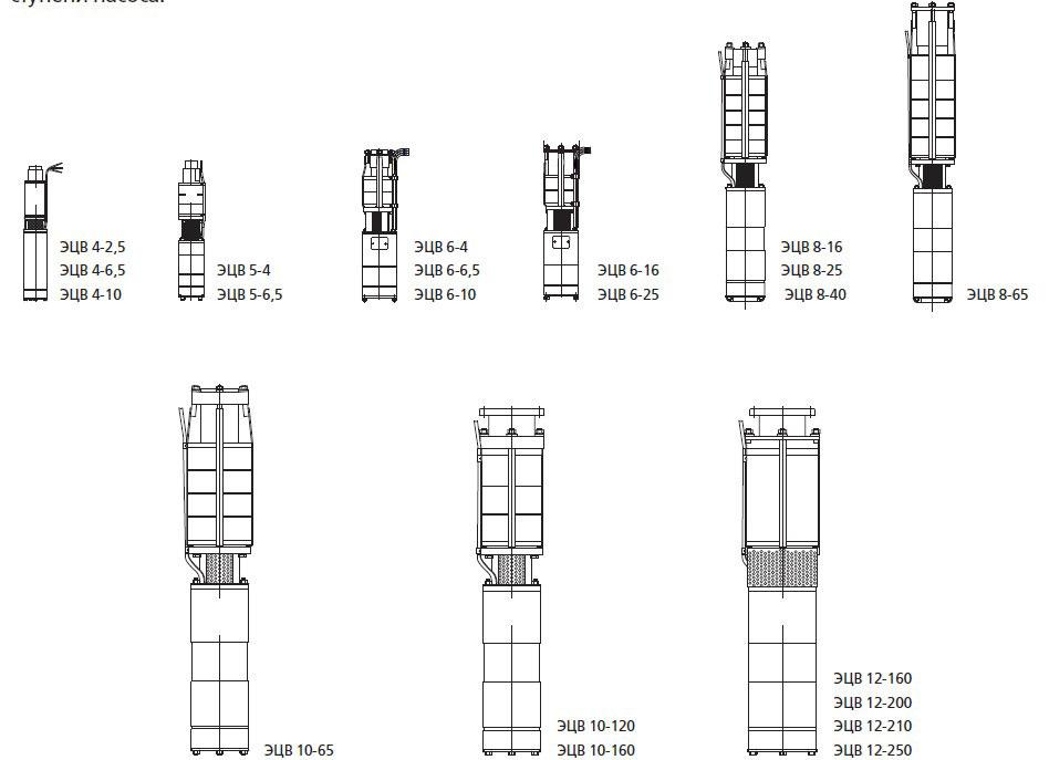 Насос ЭЦВ 8 сравнение габаритов моделей