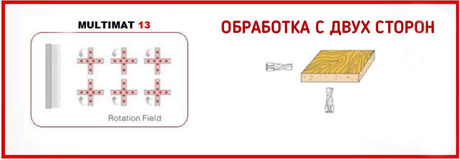 Drevox.ru_Многоблочный_сверлильно-присадочный станок_ALTESA_MULTIMAT_13_Схема_рабочих_групп