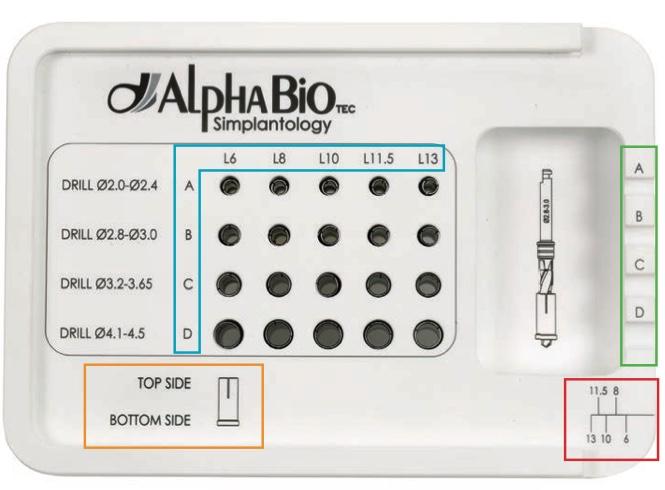 Набор ограничителей глубины сверления | стопперов AlphaBio