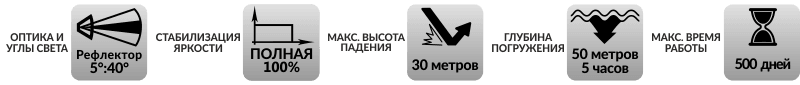 Фонарь Баракуда Армитек