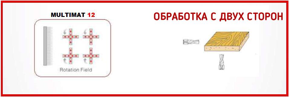 Drevox.ru_Многоблочный_сверлильно-присадочный станок_ALTESA_MULTIMAT_12_Схема_рабочих_групп