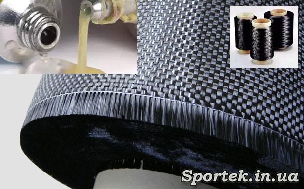 карбонова тканина-вуглецеве волокно і смола