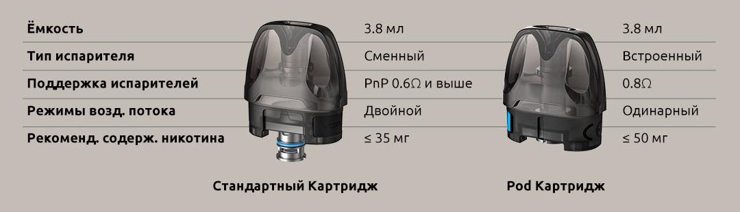 Картриджи VOOPOO ARGUS Air Pod