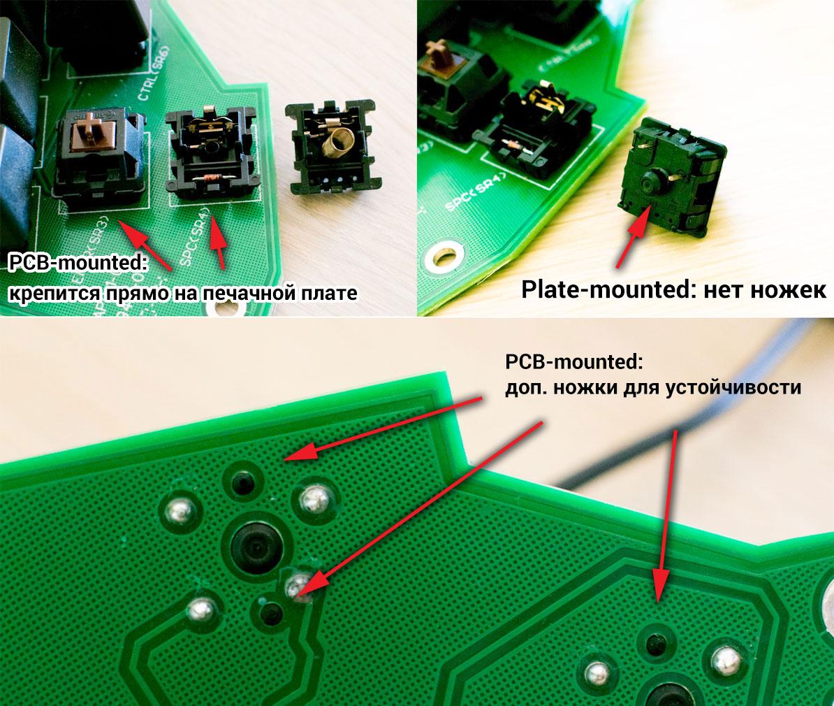 Крепления PCB-mounted и plate-mounted