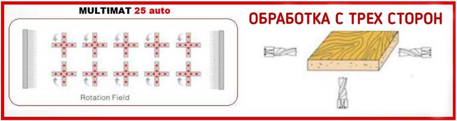 Drevox.ru_Многоблочный_сверлильно-присадочный_станок_ALTESA_MULTIMAT_25 auto_Схема