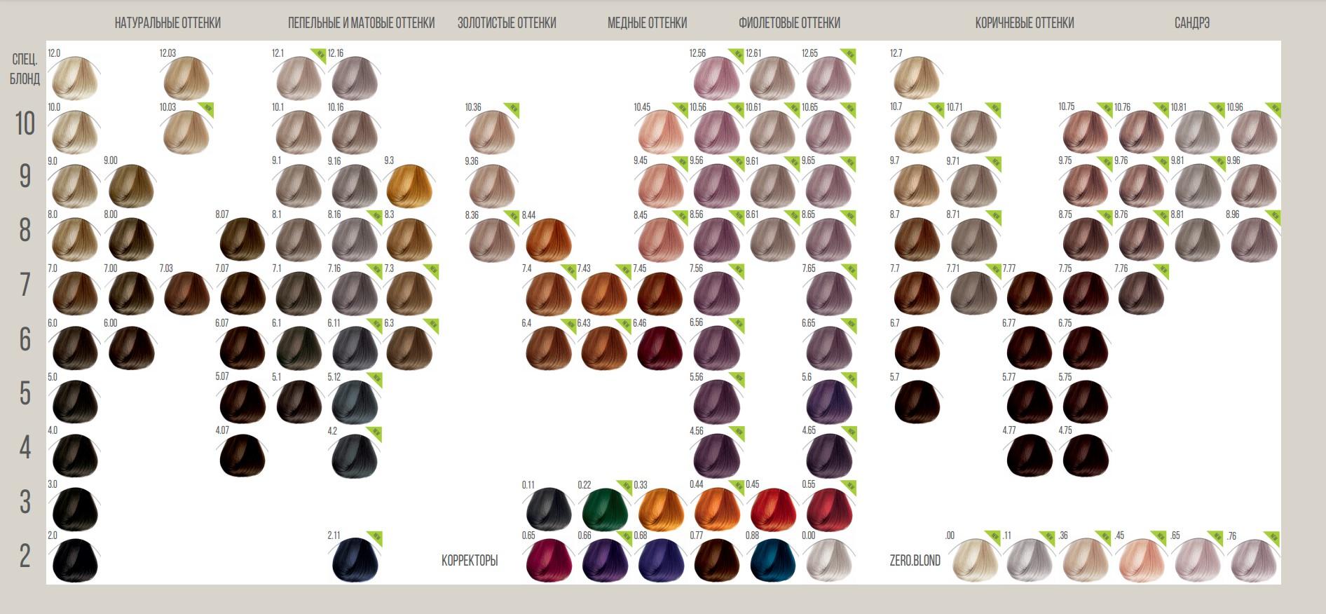 Палитра цветов красок IP