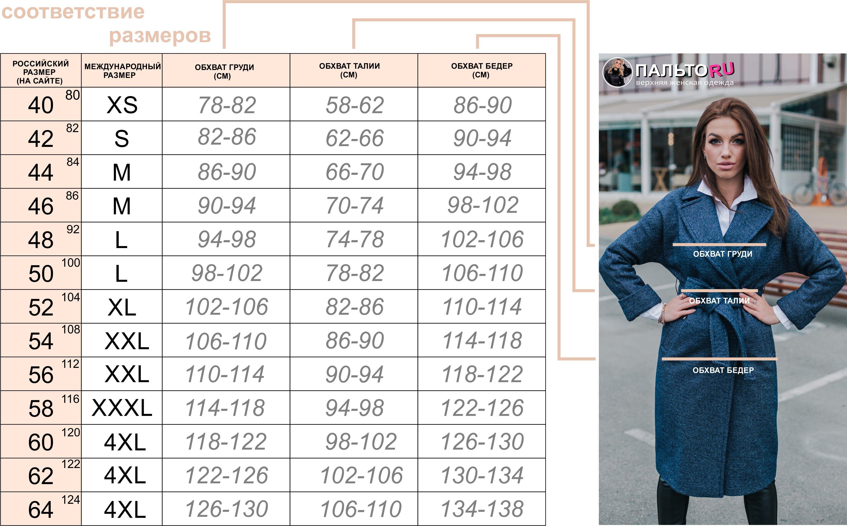 Соответствие размеров верхней женской одежды