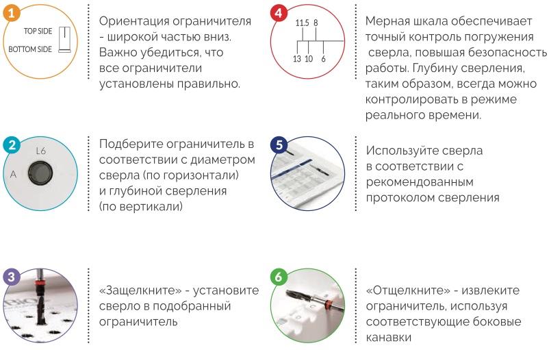 Характеристика набора стопперов AlphaBio